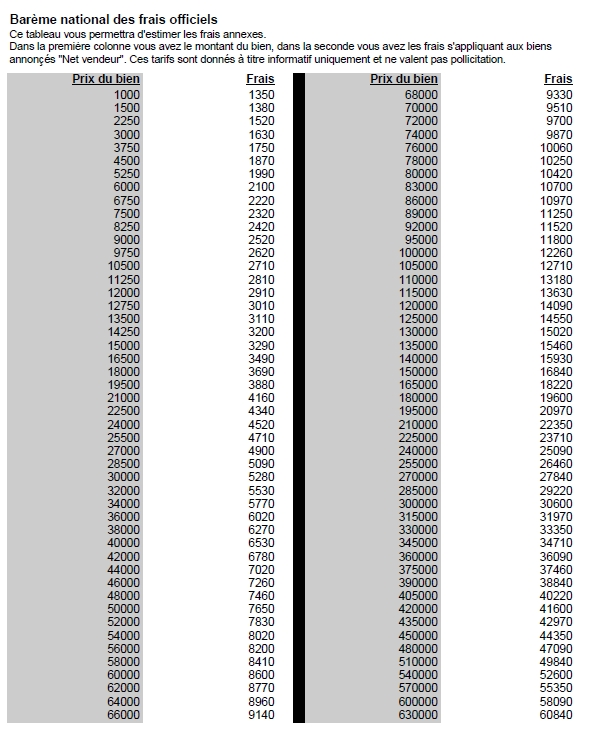 3xik4-Notaris-tarieven.jpg