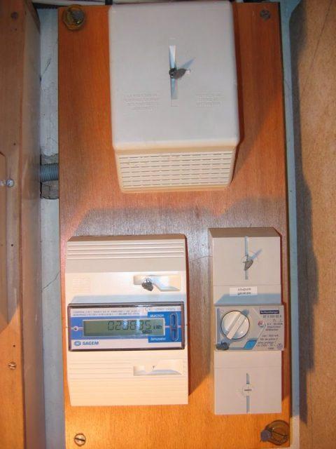 De elektriciteitsaanvoer en de elektriciteitsmeter