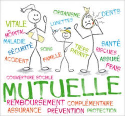 Meer medici in Frankrijk willen zich aansluiten bij netwerk 'mutuelles'