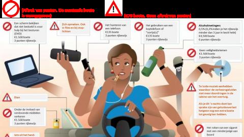 Verkeersregels in Frankrijk